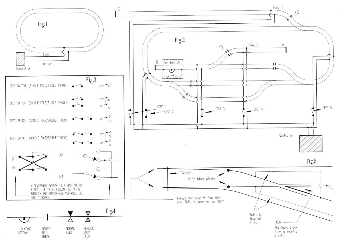 Olney Model Railway Club_Articles